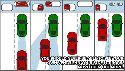 life-hack-cars-blind-spot